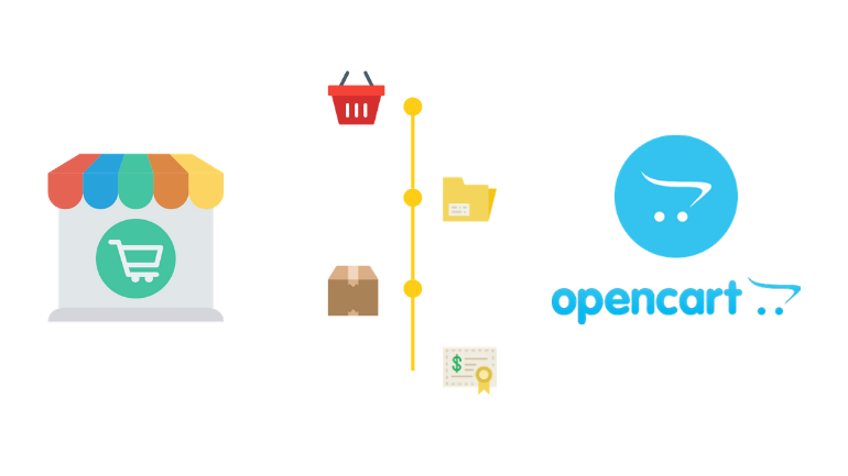 Migrate to OpenCart