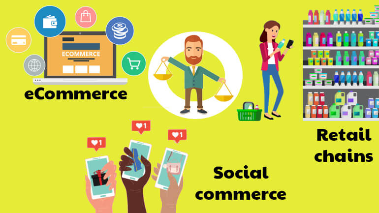 eCommerce vs Traditional commerce vs Social commerce