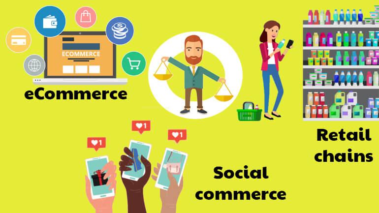 eCommerce vs Traditional commerce vs Social commerce